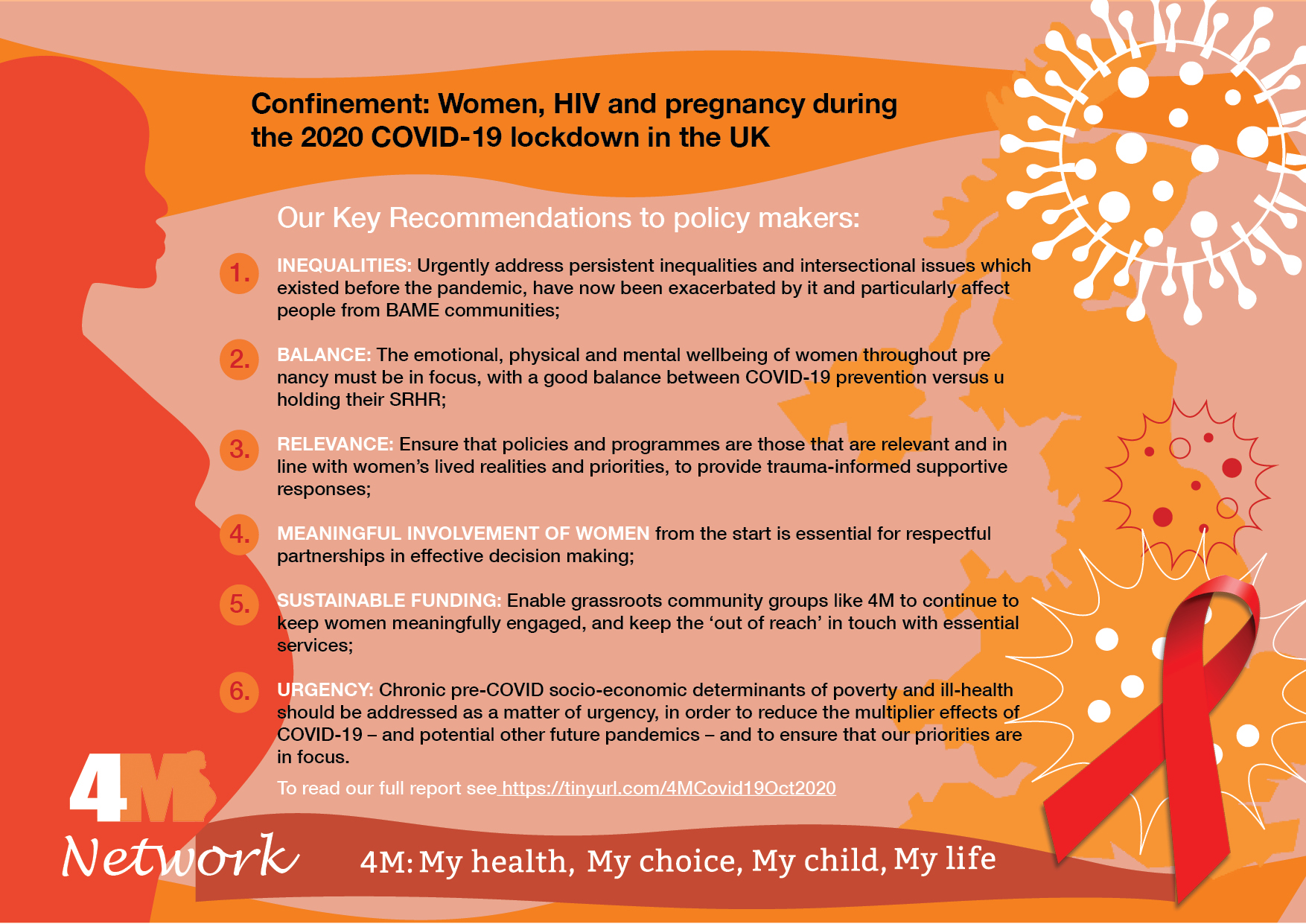 CONFINEMENT – Report on COVID-19 lockdown effects in the UK